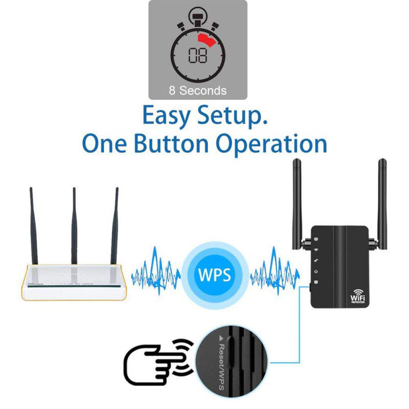 Wifi Repeater With High Gain Dual External Antenna Wifi Extension Wifi Booster 300 Mbps Wifi Range Expander 360 Degree Wifi Cove Buy At A Low Prices On Joom E Commerce Platform