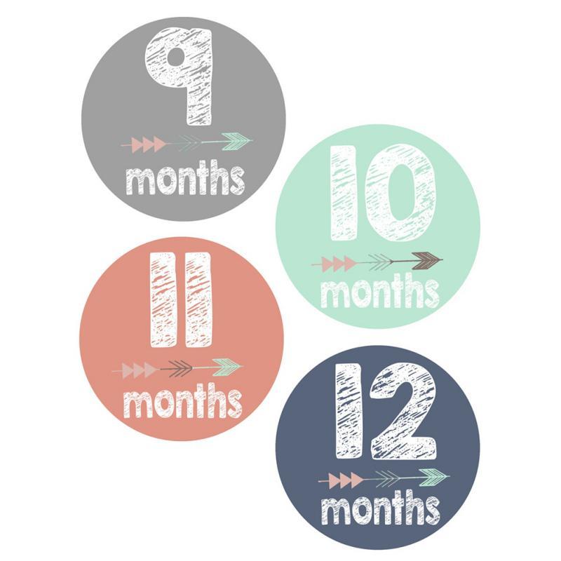 Iron-on Vinyl Decals for Monthly Birthday Milestones