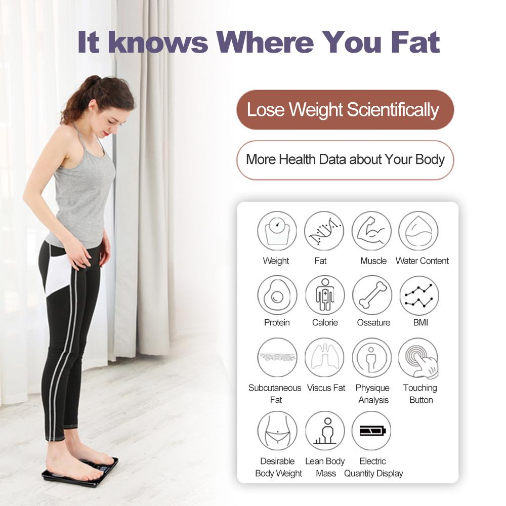bmi pierde în greutate