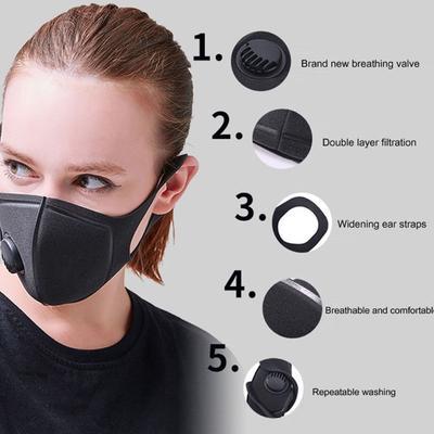Nice Unisex Anti-Haze Dust Allergy Pollen Anti-PM2.5 Health Care Mouth Masks
