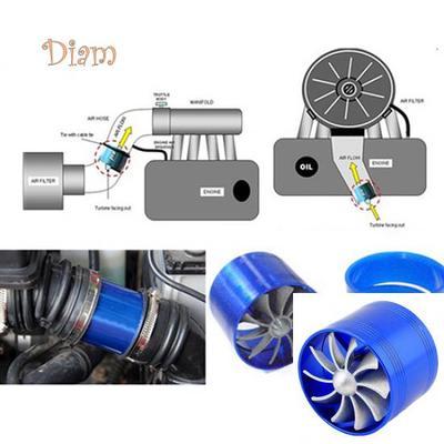 Black/ Red/ Blue Auto Parts Supercharger Turbonator Air