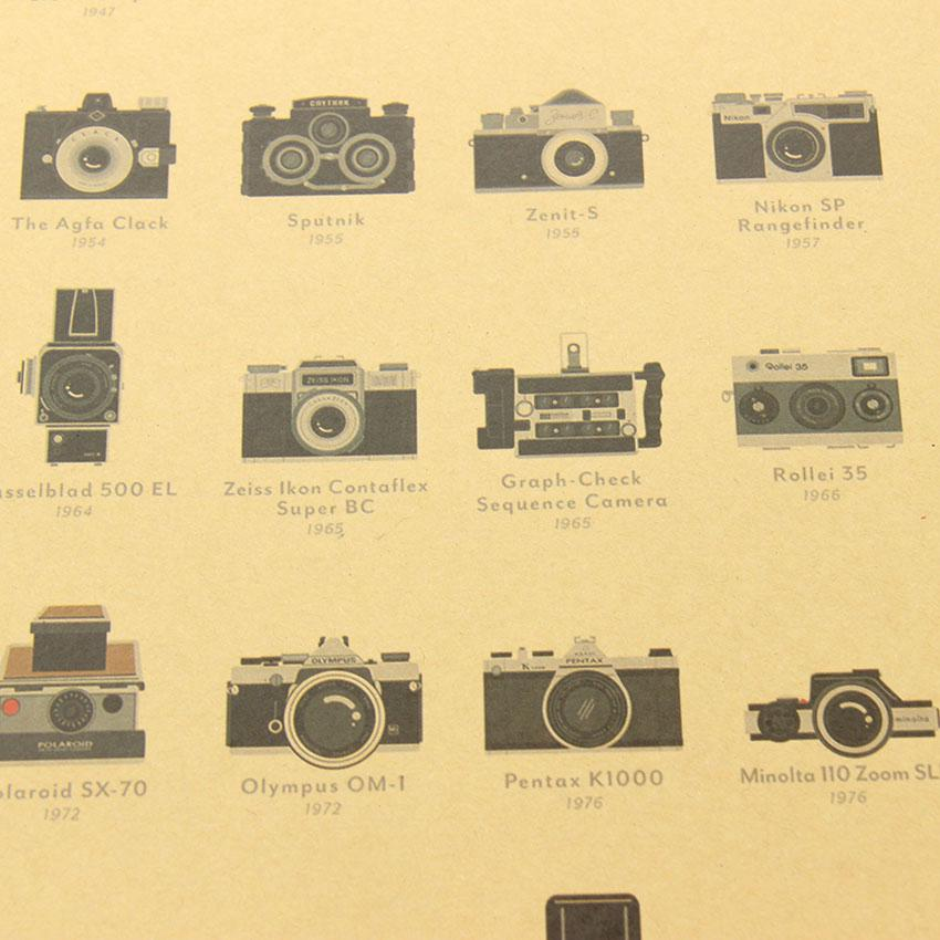 camera old nostalgia wall sticker poster decorative painting 51.5x36cm Nice