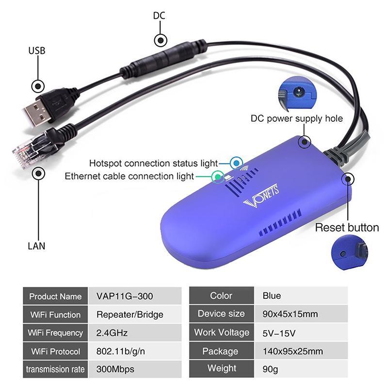 300Mbps RJ45 Mini Wifi Wireless Bridge Wifi Repeater Router für ...