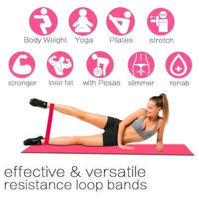 Resistance Loop Bands Set Sports Exercise Fitness Home Yoga Gym Latex Set of 5