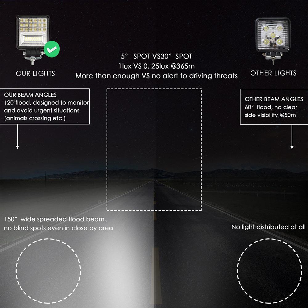 "4x 7INCH 960W LED Work Light Bar Offroad Driving Lamp 4WD ATV Spot Flood SUV 6/"""