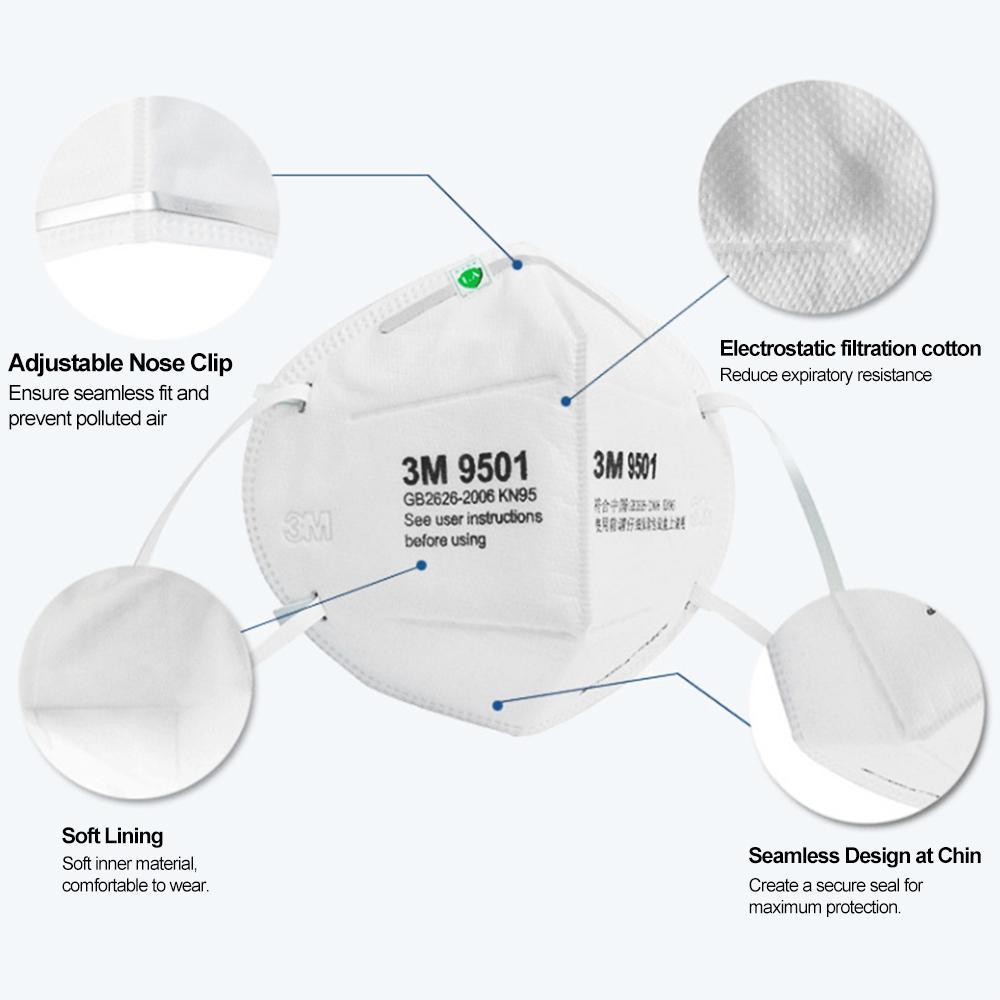 3m 9501 air pollution mask