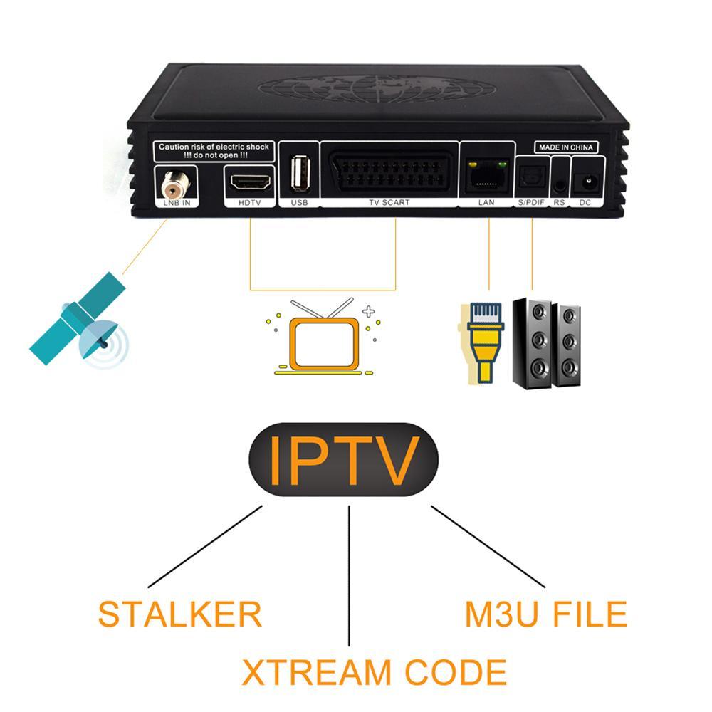 V8 Magic DVB-S/S2 & IPTV Digital Satellite Receiver For TV H 265 WIFI