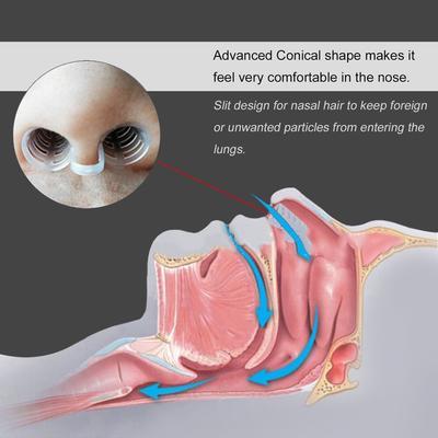 WSHealth Life Stop Schnarchen Kegel Atmen Einfach Überlastung Hilfe Anti  Snore Nasal Dilator Montag