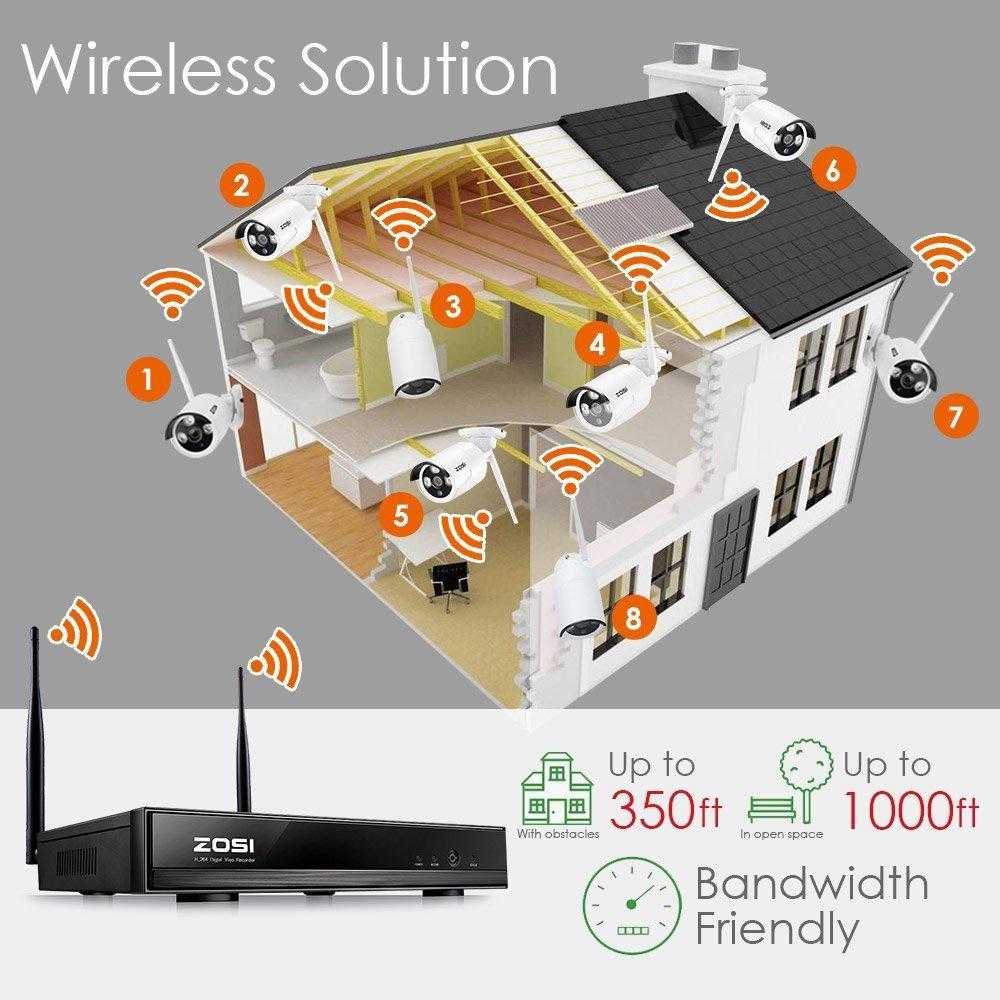 Surveillance system wireless system 4 channel 1080P HD NVR kit 4x 960P HD