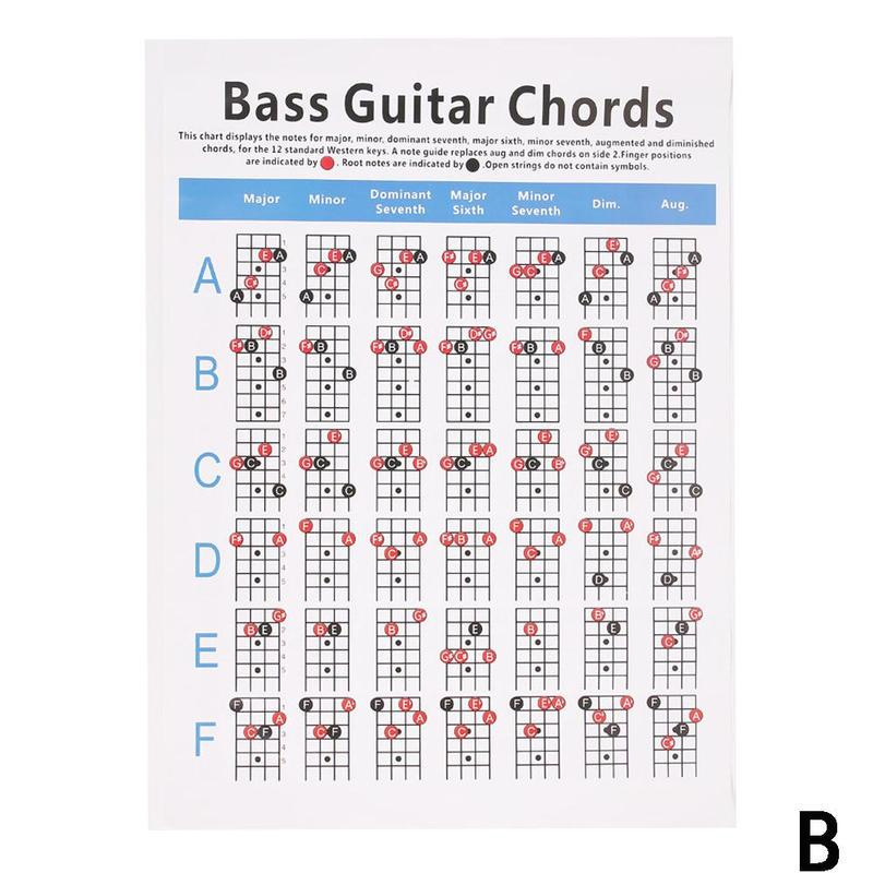 Buy Electric Bass Guitar Chord Chart 4 String Guitar Chord Fingering Diagram Diagram Exercise C7v2 At Affordable Prices Price 7 Usd Free Shipping Real Reviews With Photos Joom