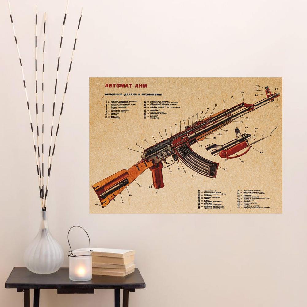 Waffe AKM Angriff Gewehr AK47 Struktur Diagramm Kraft Poster ...