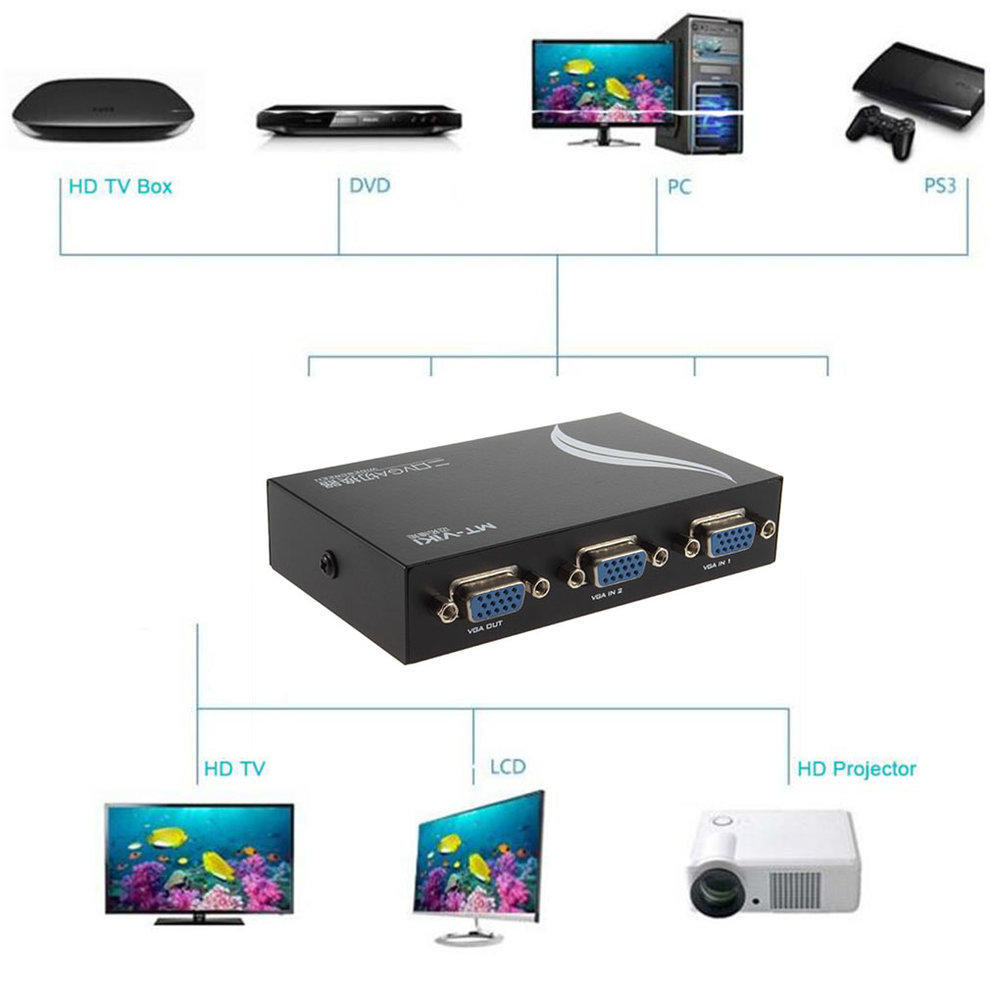 2 Port VGA SVGA Monitor Sharing Switch Box 2 In 1 Out For LCD PC TV Monitor