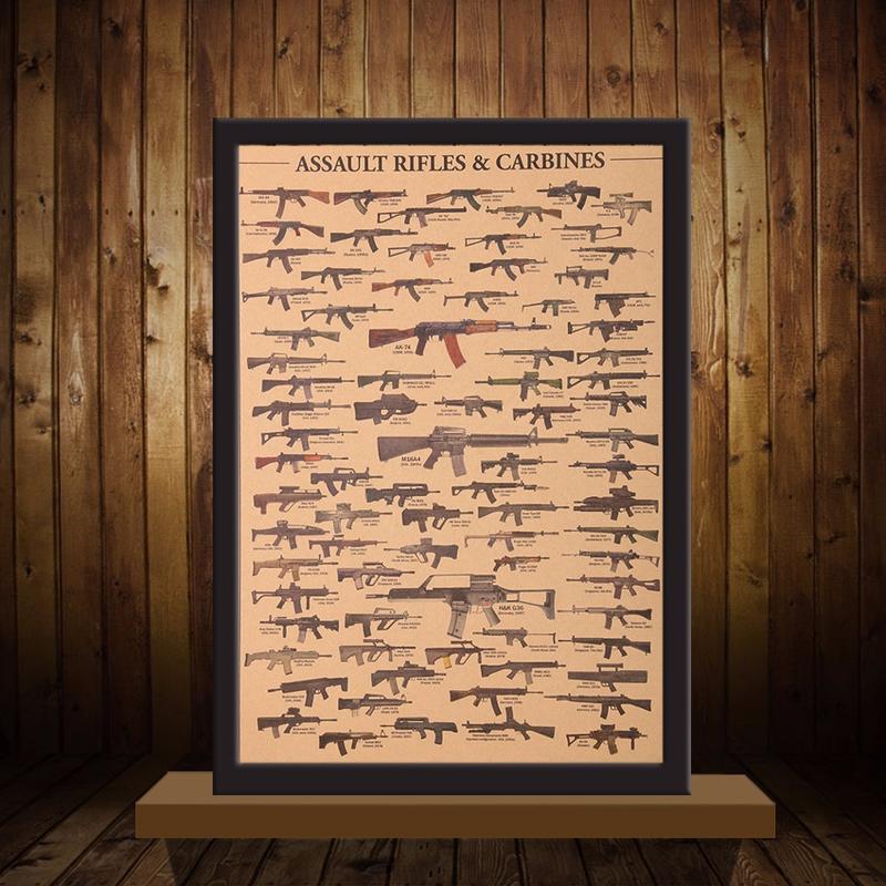 Всемирно известные плакаты с оружиемВоенные фанаты винтажный плакат декоративная роспись бумажные плакаты стикер стены – купить по низким ценам в интернет-магазине Joom