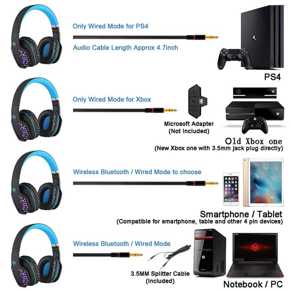 Beexcellent Q2 Headset Bluetooth Ps4 Xbox One Gaming