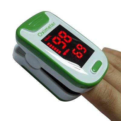 Household Health Monitors: Heart rate monitor-prices and