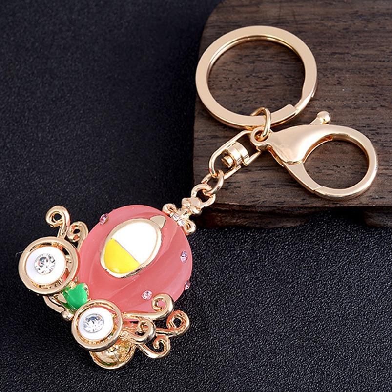 Glow Labradorite keychain