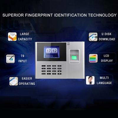 Fingerprint Access Control Systems-prices and delivery of