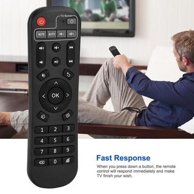 Win-win IR Remote Control for Android TV Box MXQ/M8N