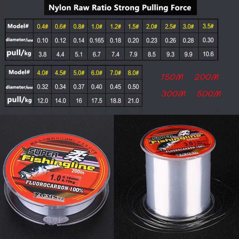 Super Strong Fluorocarbon Fishing Line 50-100m Line Leader Saltwater Fly Fishing