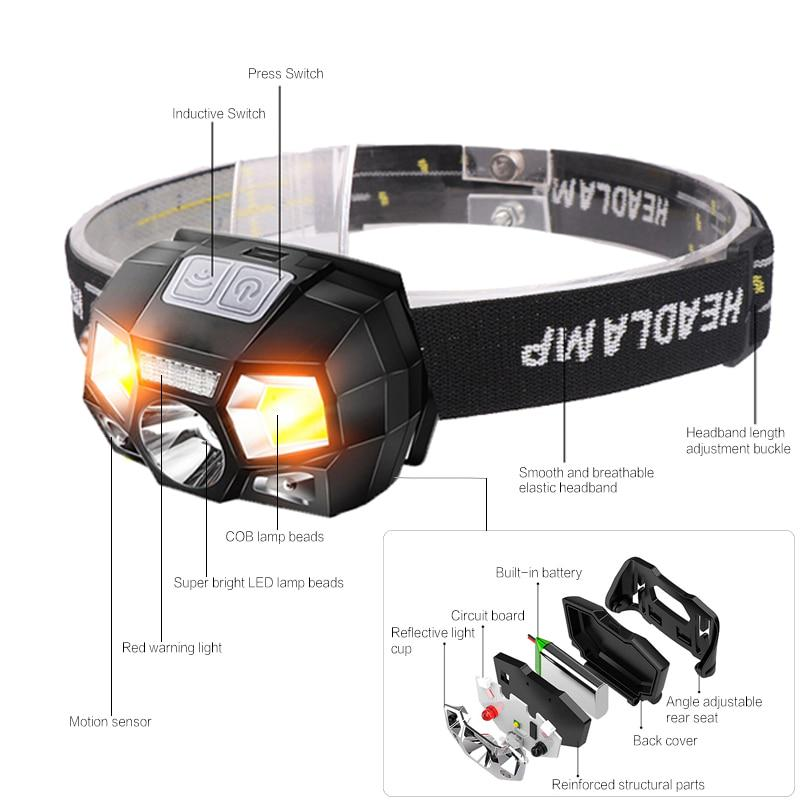 2* 85000Lm LED Motion Sensor Headlamp Super Bright Headlight USB Rechargeable