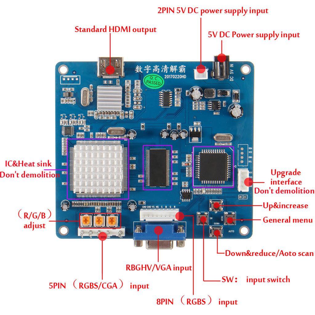 Portable VGA/RGB/CGA/EGA/YUV TO HDMI Arcade Game Video Output ...