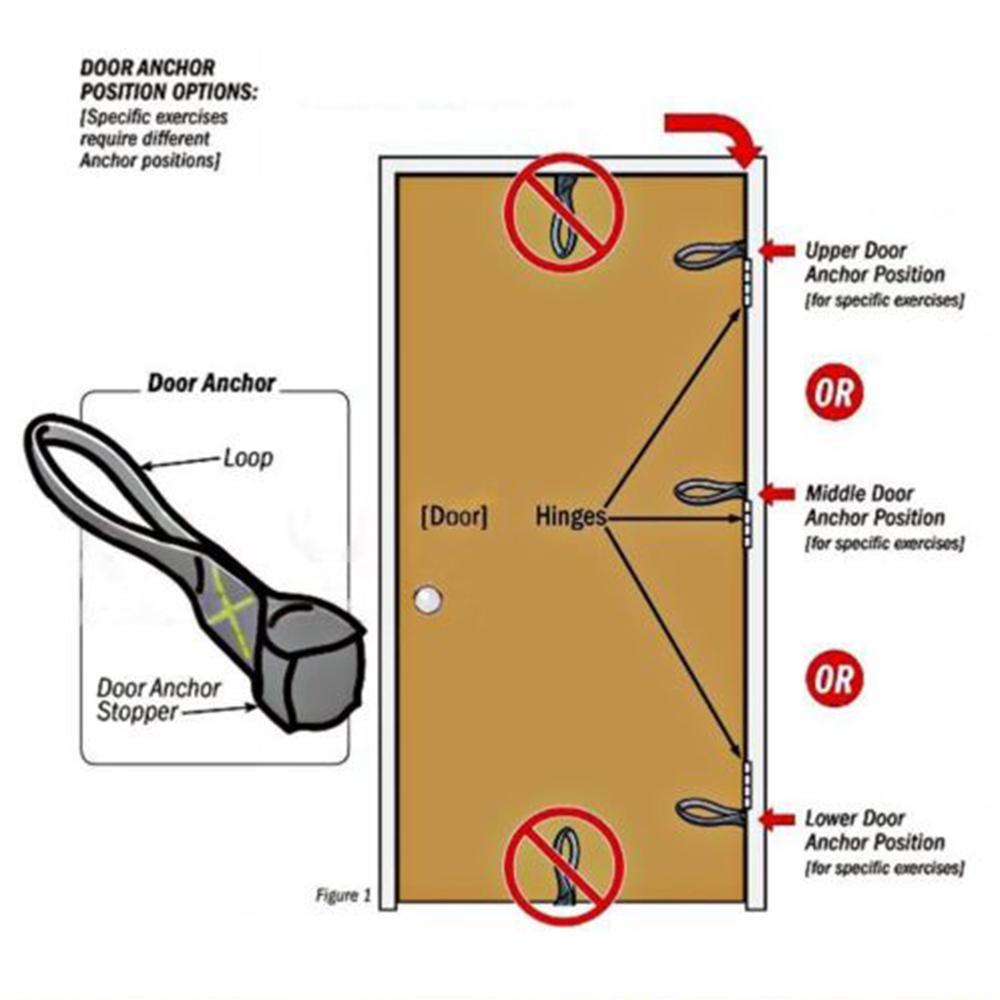 Home Fitness Resistance Bands Over Door Anchor Elastic Bands AccessoYRDE
