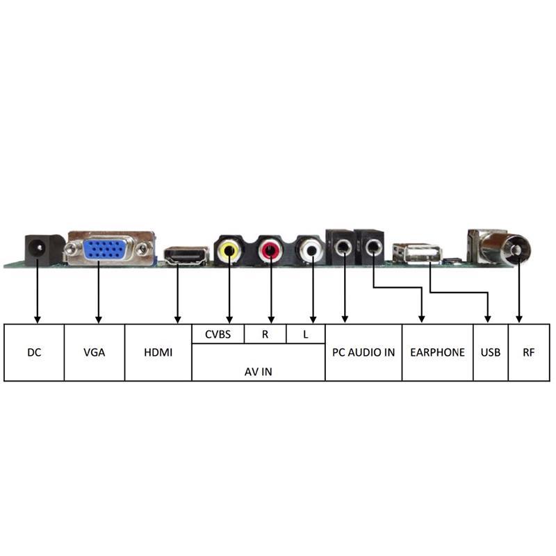 LCD LED screen Controller Board lvds Kit For B154EW08 V1 TV+HDMI+VGA+USB