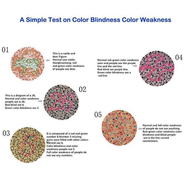 Moderno Libro De Prueba Ciego Color Ishihara Imagen - Páginas Para ...