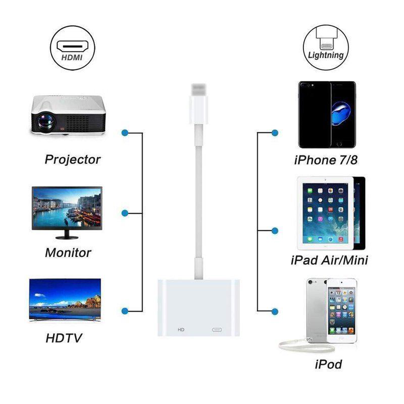 Compatible con iPhone ATETION Adaptador HDMI Adaptador AV Digital con Puerto de Carga para iPhone iPad iPod Touch para HD TV Monitor Projector 1080P Compatible con iOS 12 y Antes